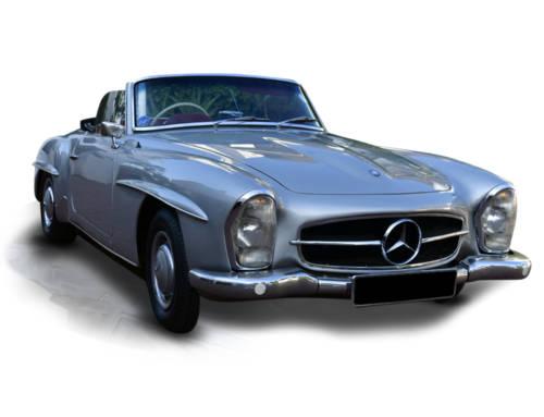 Classic Mercedes 190